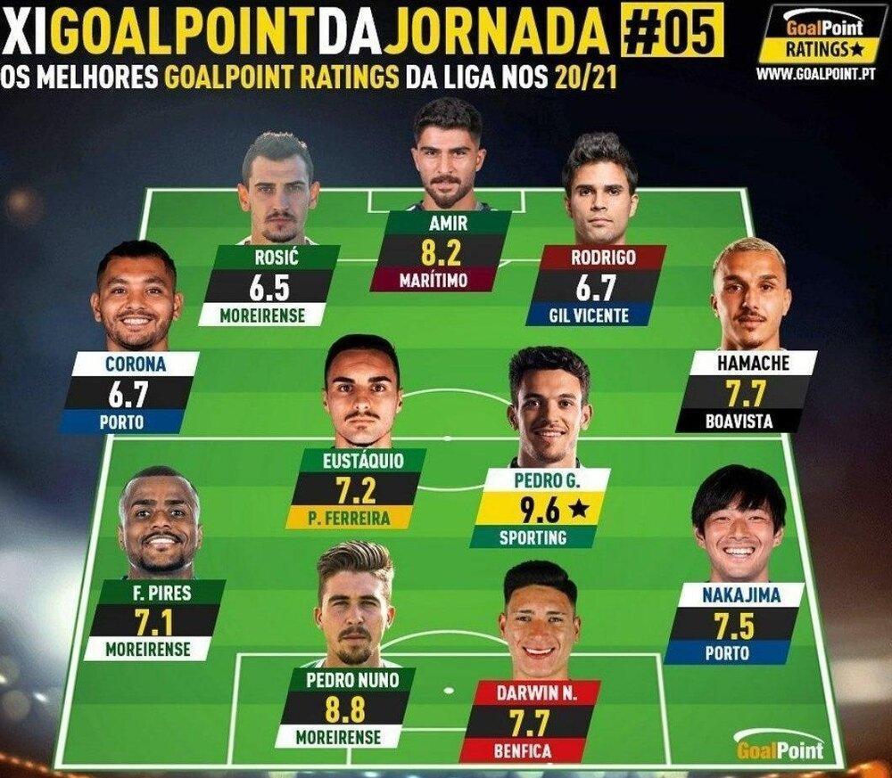 عابد زاده در تیم منتخب هفته پنجم لیگ برتر پرتغال